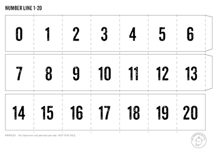 Number Line 0 100 Printable http://picsbox.biz/key/printable%20number%20line%200%20100