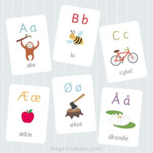Danish Alphabet Flash Cards